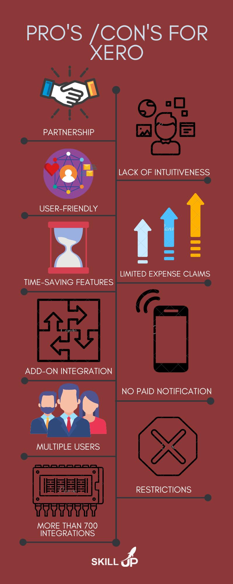 infographics for xero